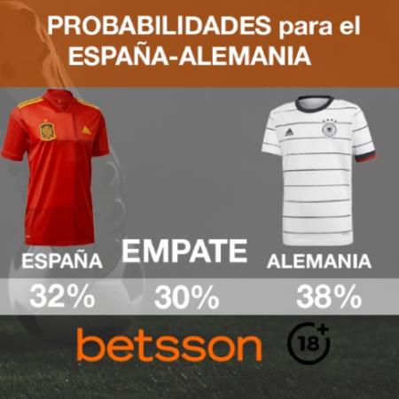 España vs Alemania: 4 claves para casas de apuestas deportivas.