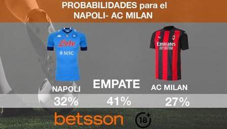 Nápoles vs Milan | Transmisión en Vivo