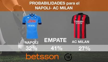 Nápoles vs Milan: Claves para apostar en este partido.