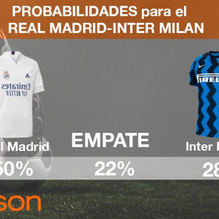 Real Madrid  vs Inter de Milán | Pronóstico, Previa y Cuotas