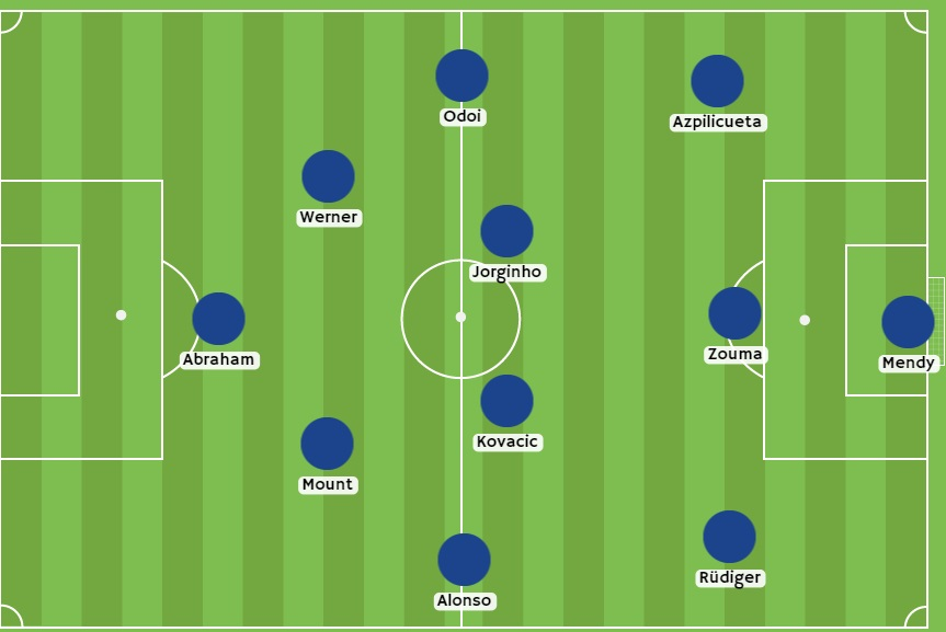 Posible once del Chelsea
