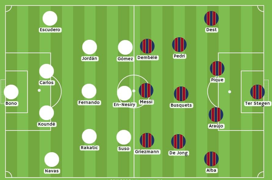 Posibles alineaciones del Sevilla vs Barcelona