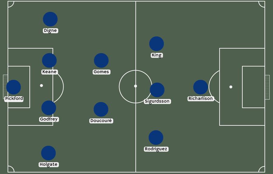 Alineación del Everton