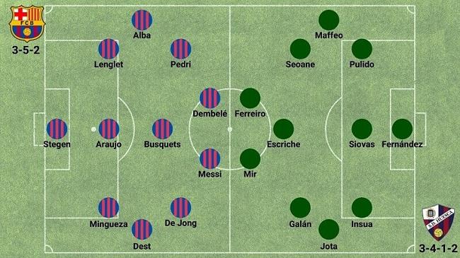 Pronósticos deportivos para el Barcelona vs Huesca