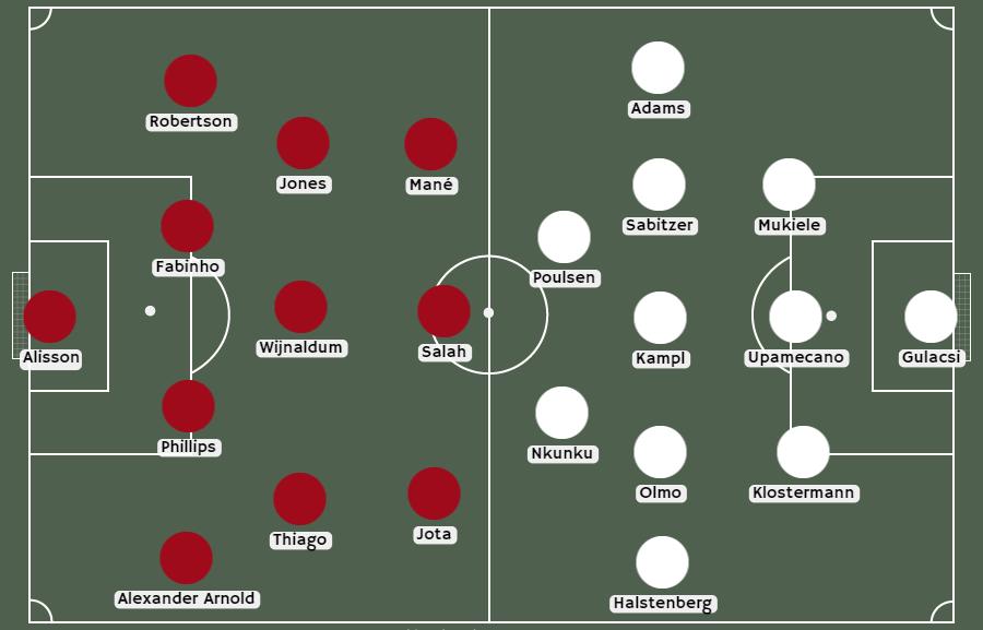 Alineación esperada Liverpool vs Leipzig