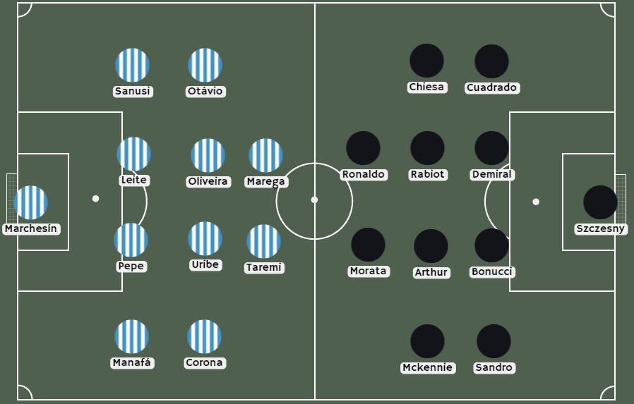Alineación Juventus vs Porto Champions League