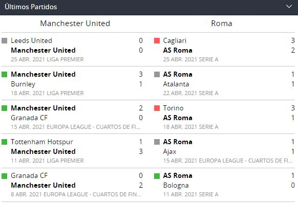 betsson manchester united roma