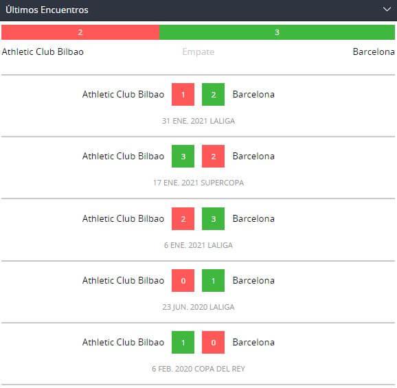 Betsson Apuestas Deportivas Final Copa del Rey
