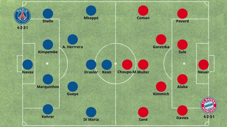 pronosticos deportivos apostar champions league psg bayern