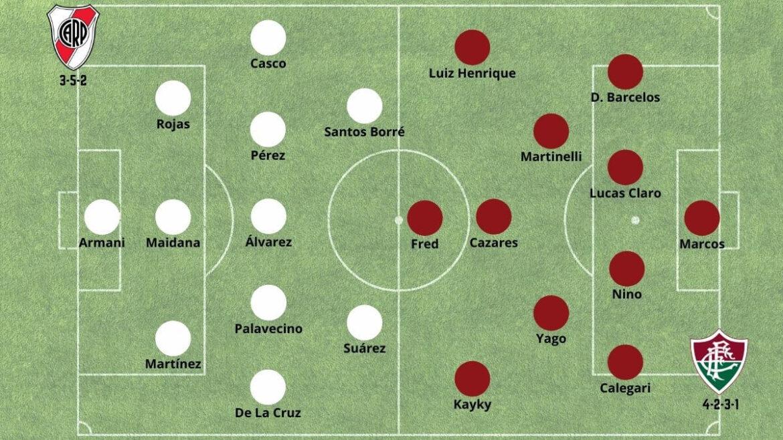 Betsson Bet365 Betsafe Apostar Libertadores River Plate vs Fluminense