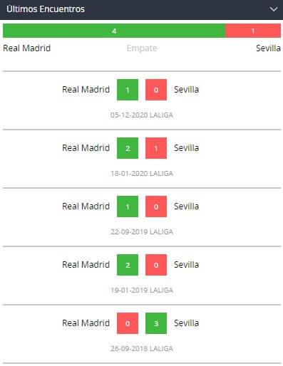 Betsson Bet365 Betsafe Apostar en LaLiga Real Madrid Sevilla