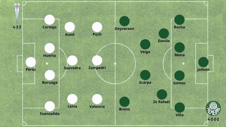 Betsson Bet365 Betsafe Apostar en la Copa Libertadores Católica vs Palmeiras