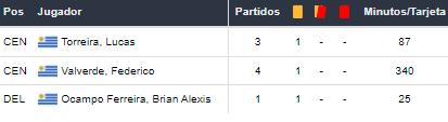 Betsson Bet365 Betsafe Apostar en la Copa América- Uruguay vs Colombia