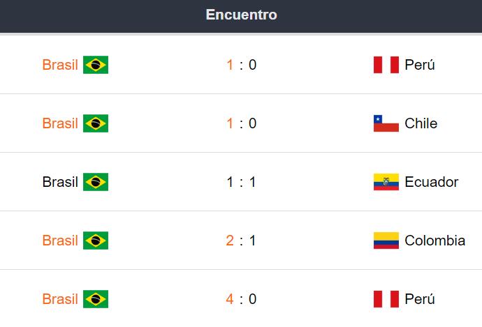 Argentina vs Brasil Final Copa América 2021