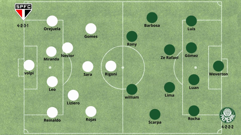Palmeiras vs Sao Paulo
