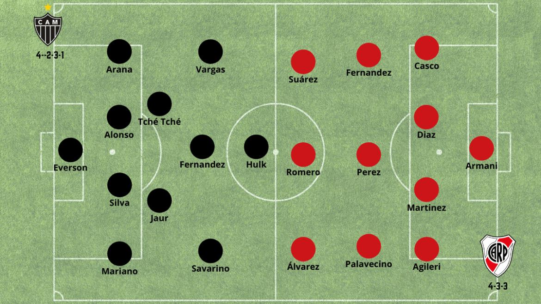 Atlético Mineiro vs River Plate