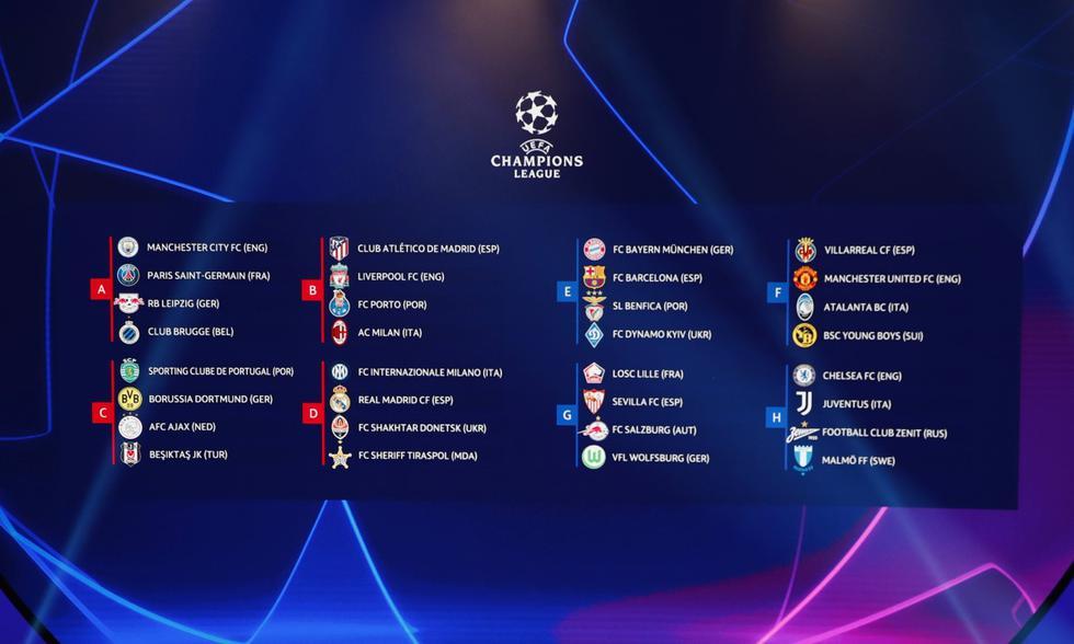 Sorteo Champions 2021-22