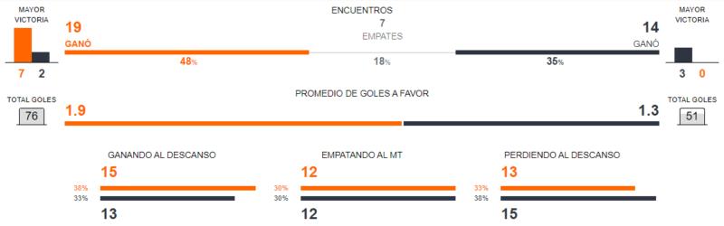 Sporting Cristal vs Cesar Vallejo