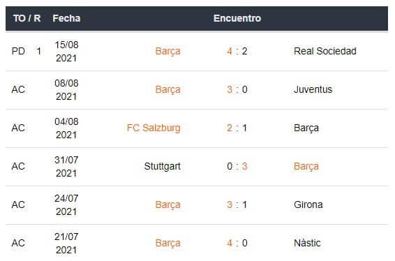 atlhetic Bilbao vs Barcelona