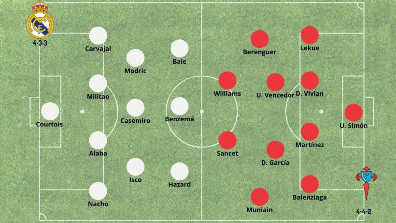 Real Madrid vs Celta de Viga