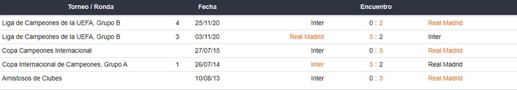 Inter de Milán vs Real Madrid apuestas Betsson