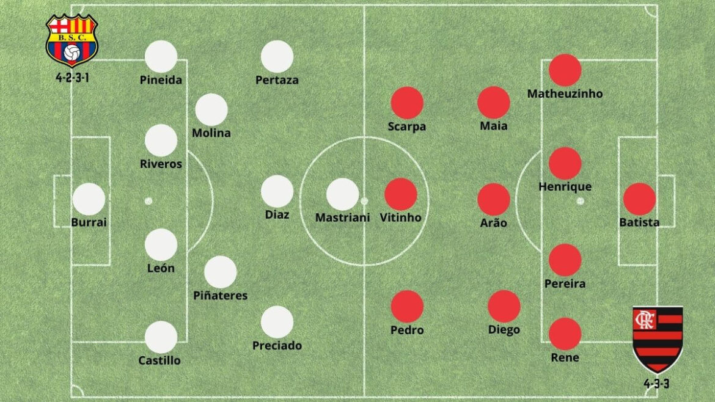 Barcelona sc vs. Flamengo