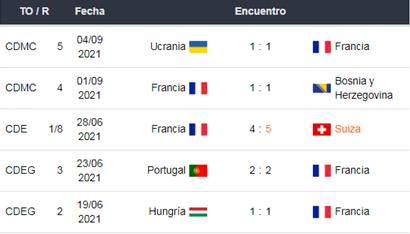 Francia vs Finlandia apuestas Betsson