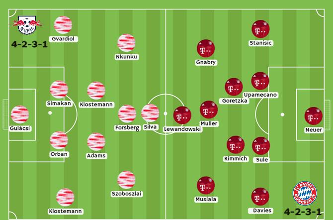 Leipzig vs Bayern apuestas Betsson
