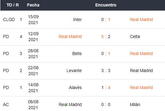 Valencia vs. Real Madrid