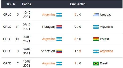 Argentina vs Perú apuestas Betsson