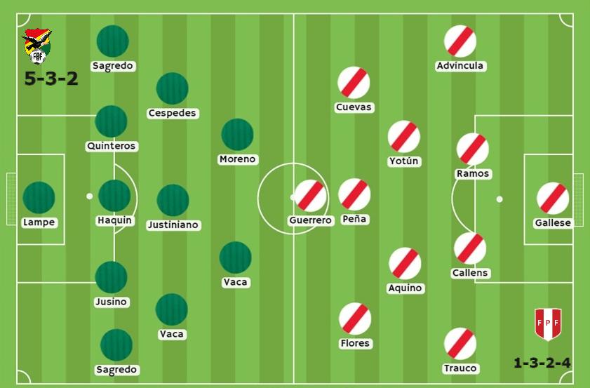 Bolivia vs Perú apuestas Betsson
