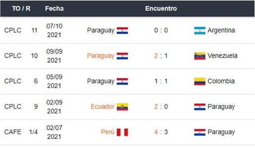 Chile vs Paraguay apuestas Betsson
