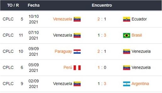 Chile vs Venezuela Apuestas Betsson